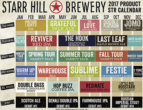 Starr Hill Brewery Announces 2017 Lineup & New Releases photo